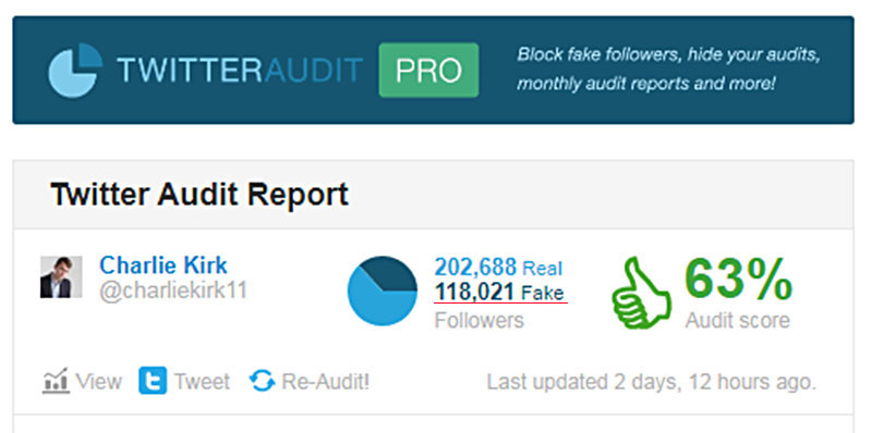 118021 fake Followers